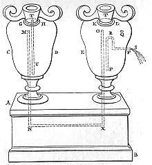 Сосуды для превращения воды в вино