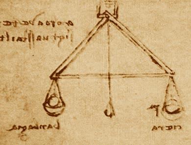 Гигрометр Леонардо да Винчи