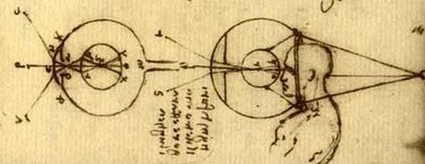 Контактные линзы Леонардо да Винчи