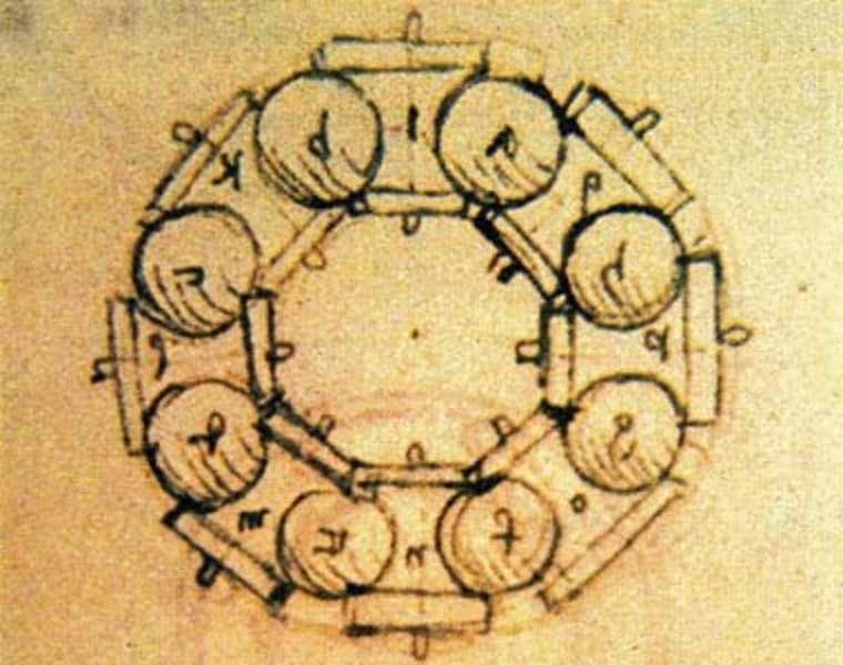 Подшипник Леонардо да Винчи