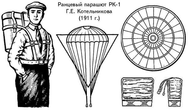 Ранцевый парашют Котельникова