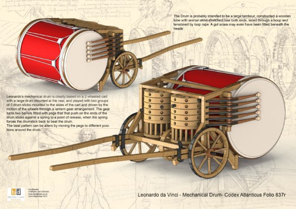 Автоматизированная система барабанов Леонардо да Винчи