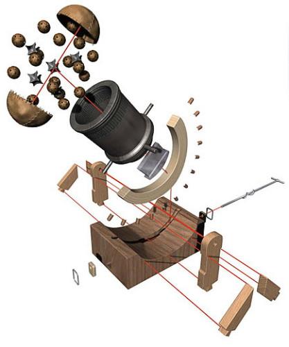 Конструкция бомбарды