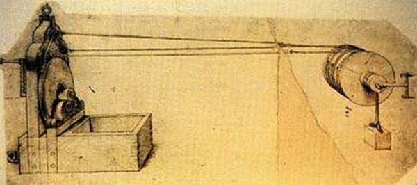 Машина для плетения канатов Леонардо да Винчи