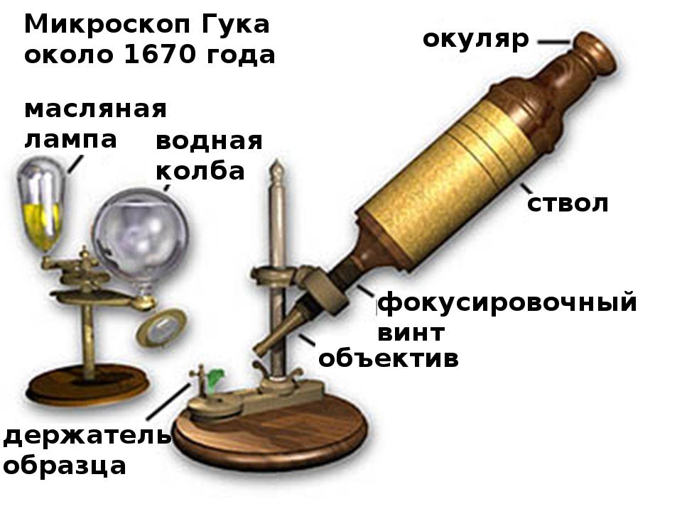 Реферат на тему изобретение микроскопа 7827
