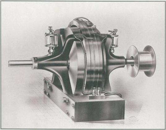 Генератор переменного тока 1891 года